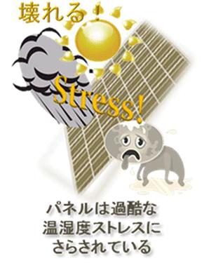 パネルは過酷な温湿度ストレスにさらされている